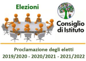 Nomina dei membri del Consiglio di Istituto aa.ss. 2019/2020 – 2020/2021 – 2021/2022